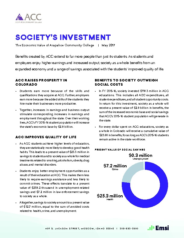 Society's Investment (ACC) PDF