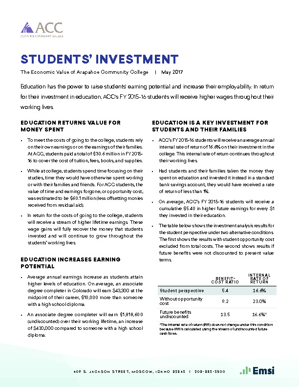 Students' Investment (ACC) PDF