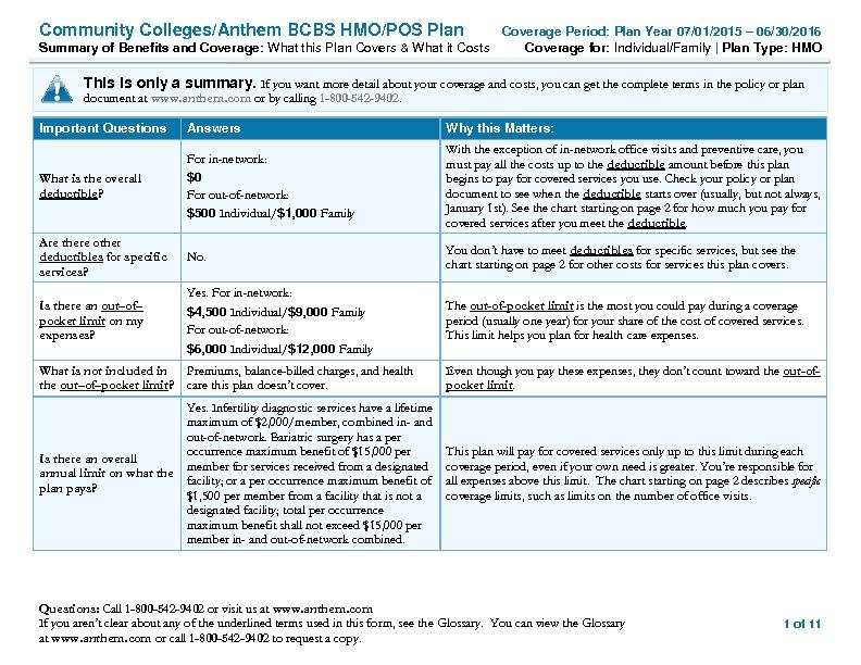 Anthem POS Summary of Benefits and Coverage (SBC) PDF