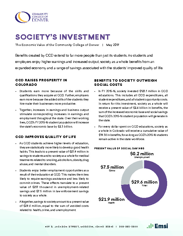Society's Investment (CCD) PDF