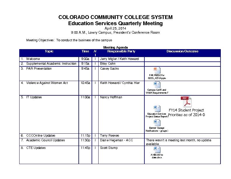 Education Services Council Minutes 04.25.14 PDF