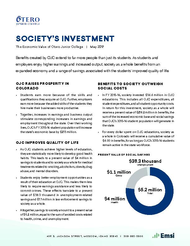 Society's Investment (OJC) PDF