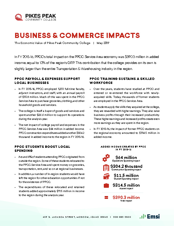 Business & Commerce Impacts (PPCC) PDF