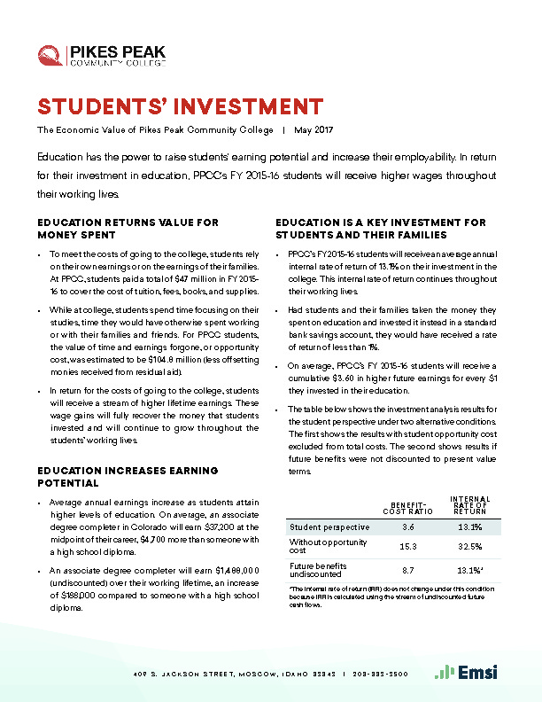 Students' Investment (PPCC) PDF