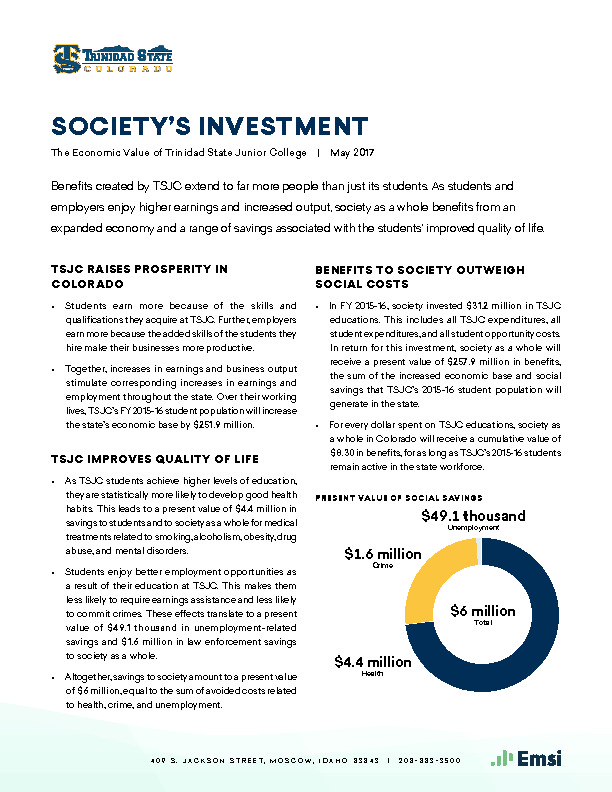 Society's Investment (TSJC) PDF